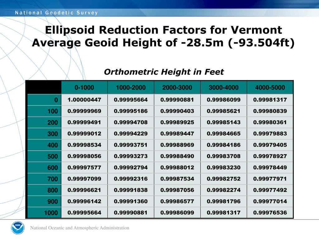 Ellipsoid Reduction Factors for Vermont