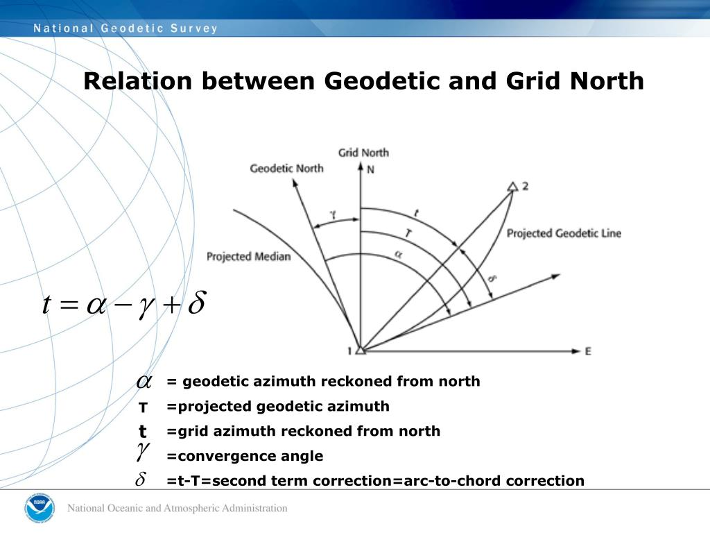 Relation between Geodetic and Grid North