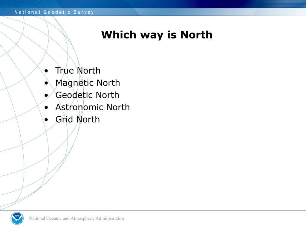 Which way is North