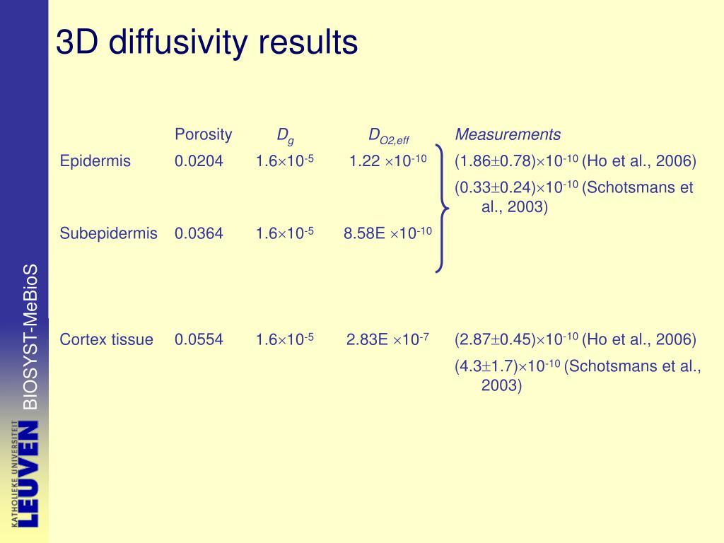 3D diffusivity results