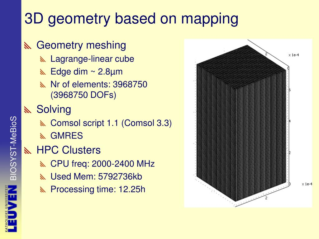 3D geometry based on mapping
