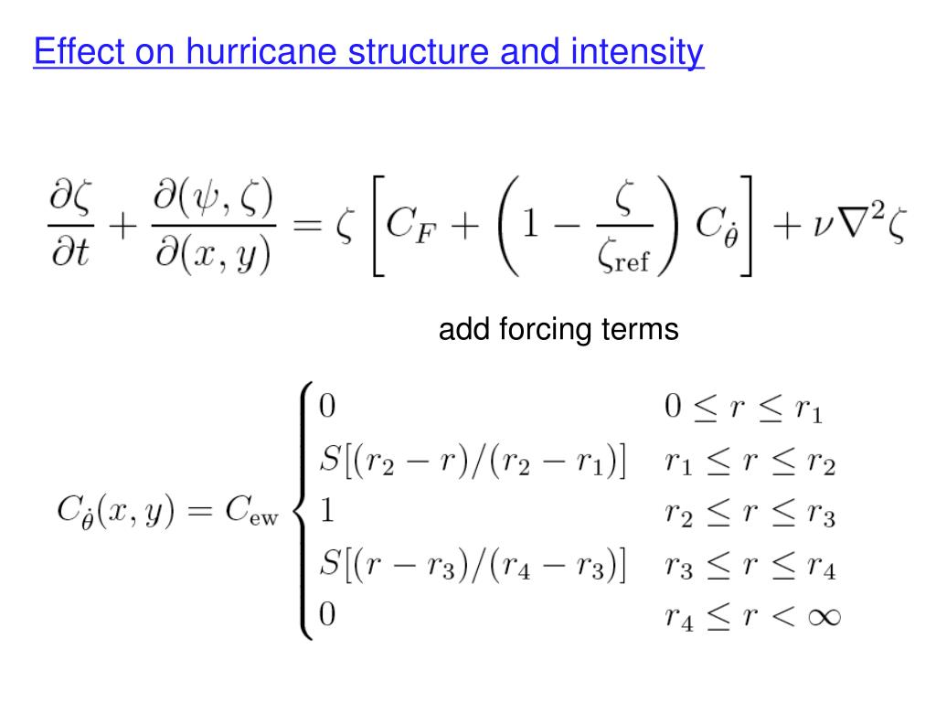 Effect on hurricane structure and intensity