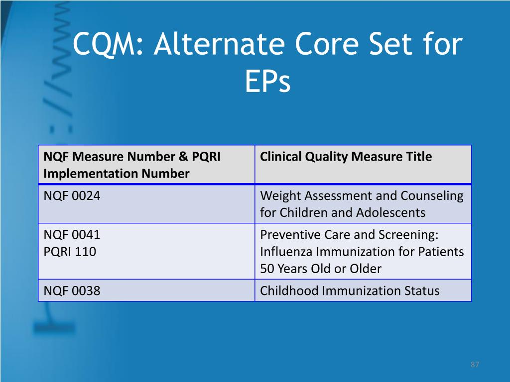 CQM: Alternate Core Set for EPs