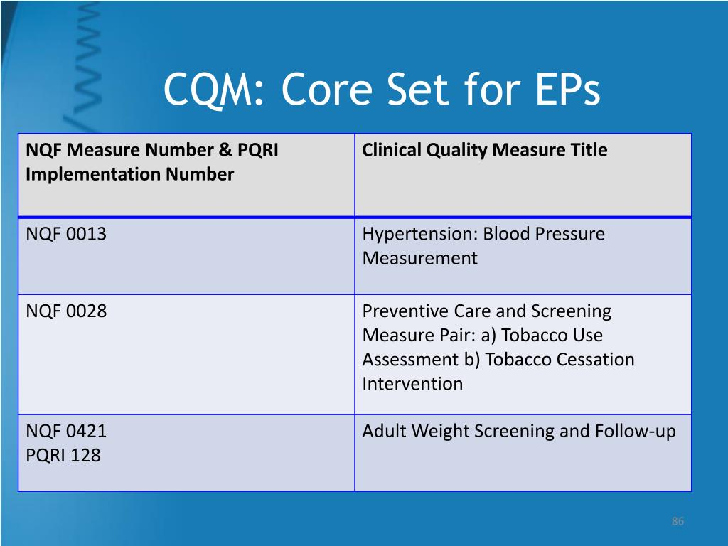 CQM: Core Set for EPs
