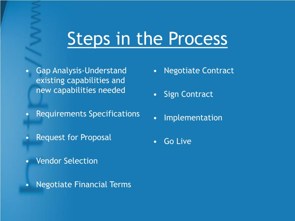 Gap Analysis-Understand existing capabilities and new capabilities needed