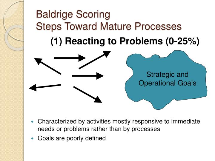 Baldrige scoring steps toward mature processes
