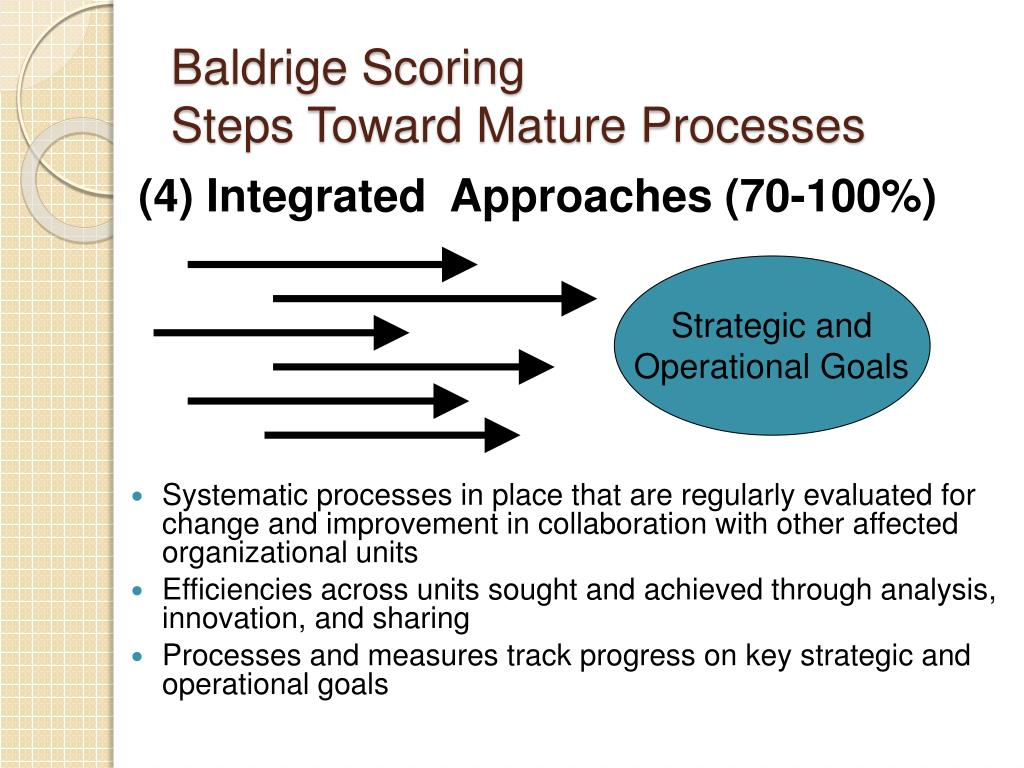 Strategic and Operational Goals