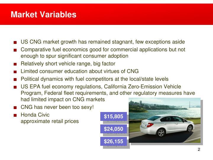 Market variables