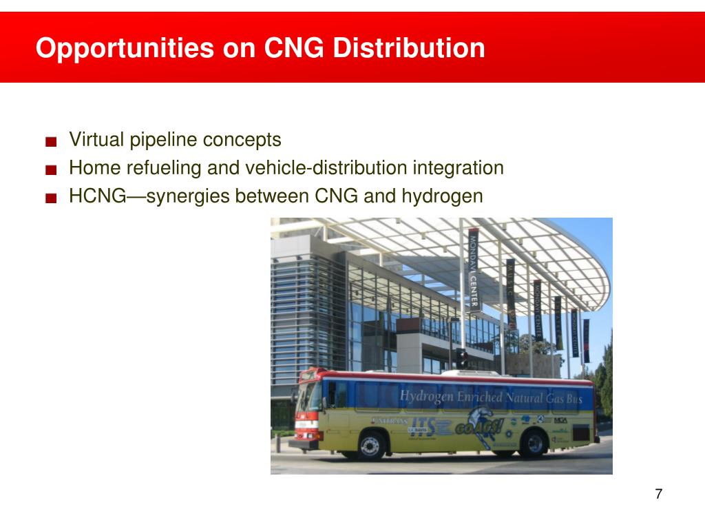 Opportunities on CNG Distribution