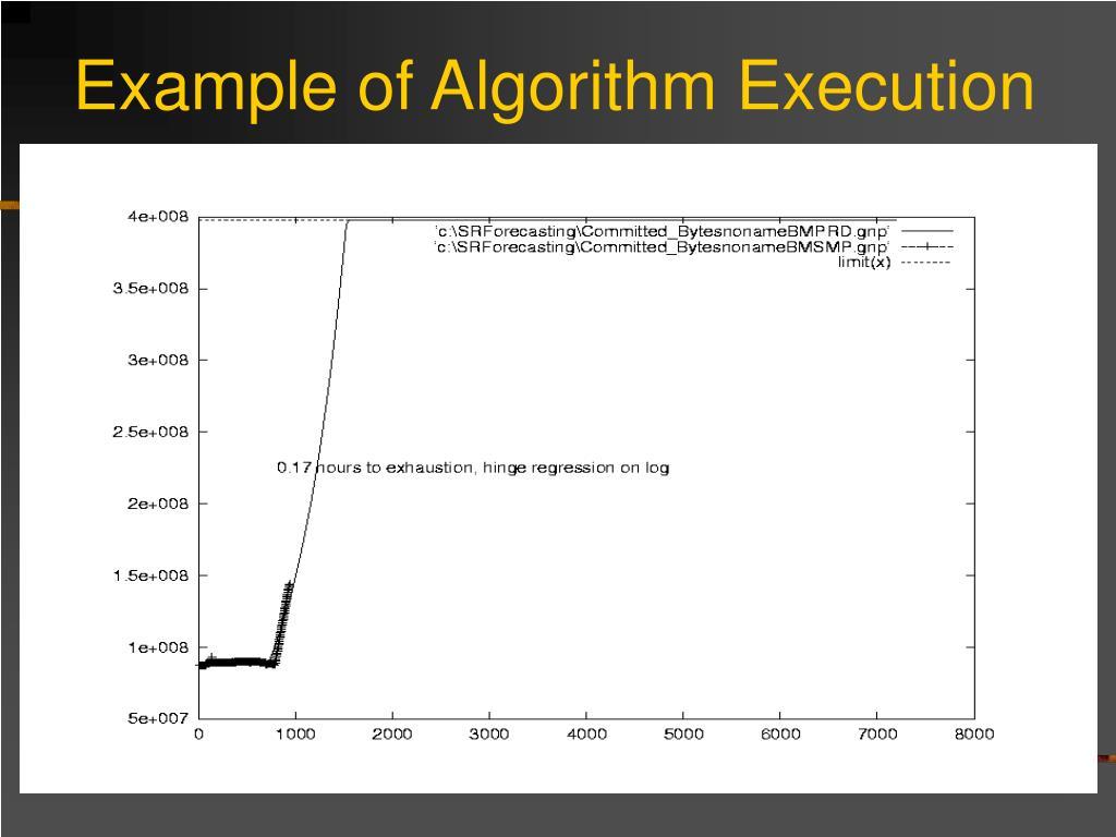 Example of Algorithm Execution