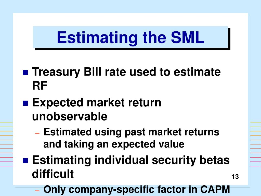 Estimating the SML