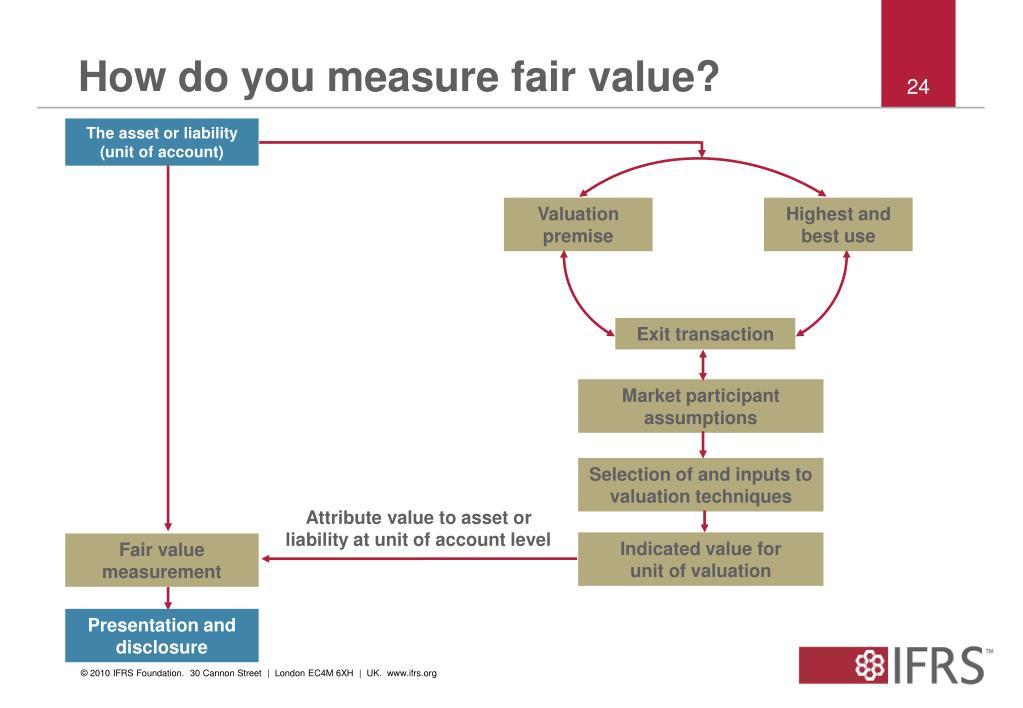 How do you measure fair value?