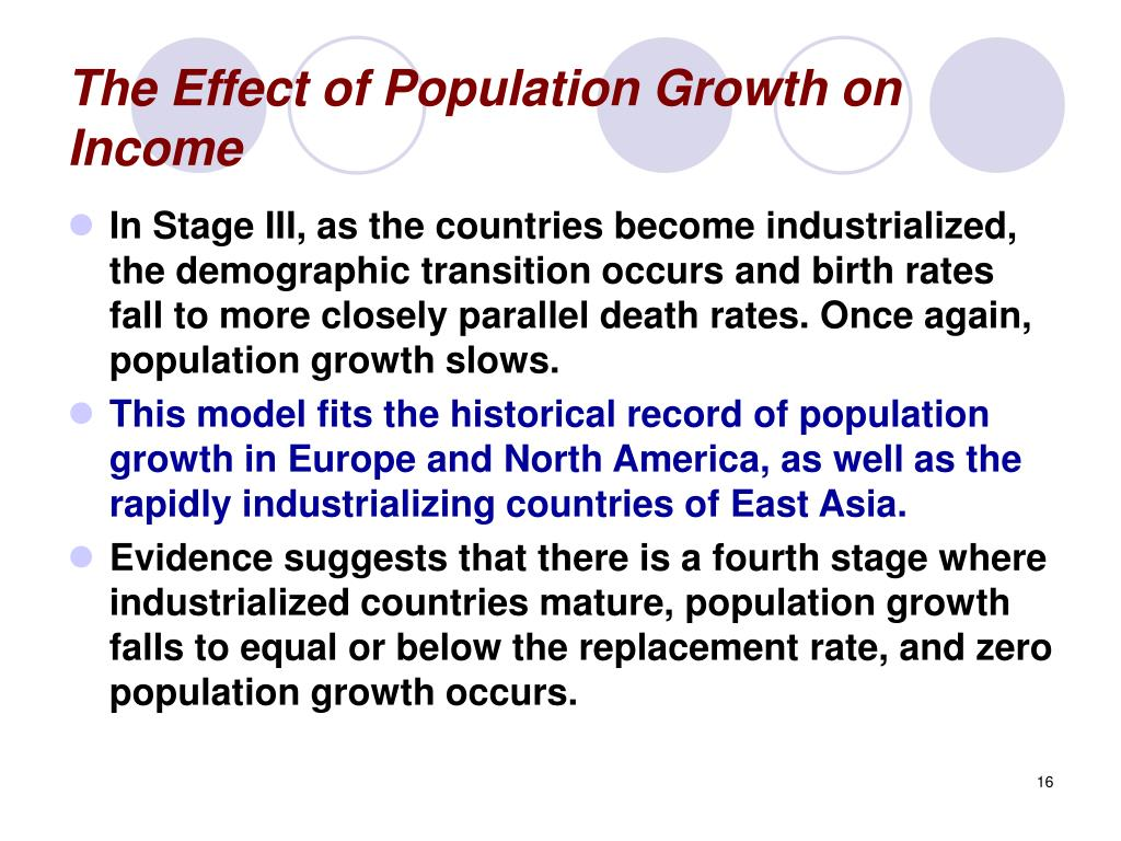 The Effect of Population Growth on Income