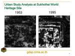 urban study analysis at sukhothai world heritage site
