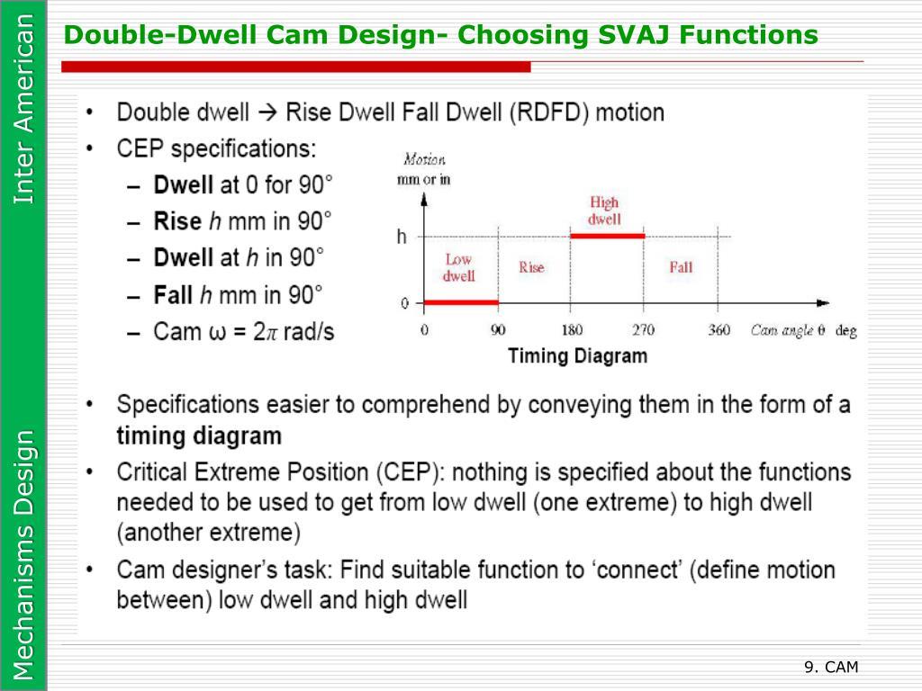 Double-Dwell Cam Design- Choosing SVAJ Functions