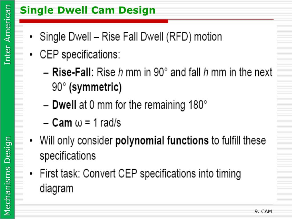 Single Dwell Cam Design