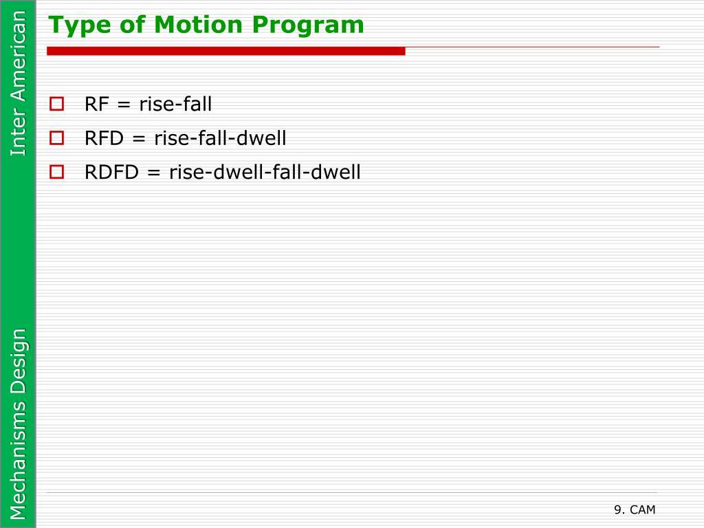 Type of Motion Program