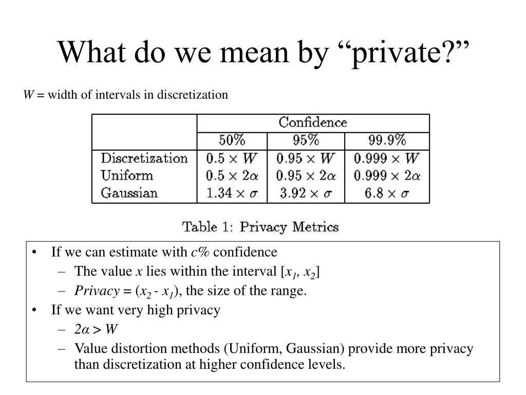 """What do we mean by """"private?"""""""