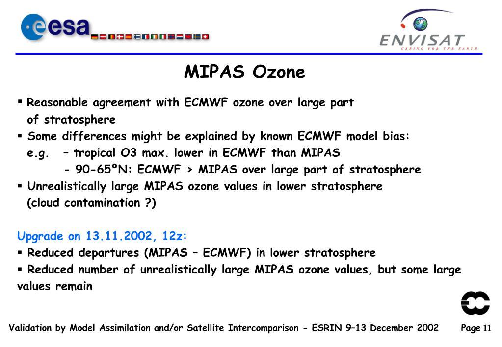 MIPAS Ozone