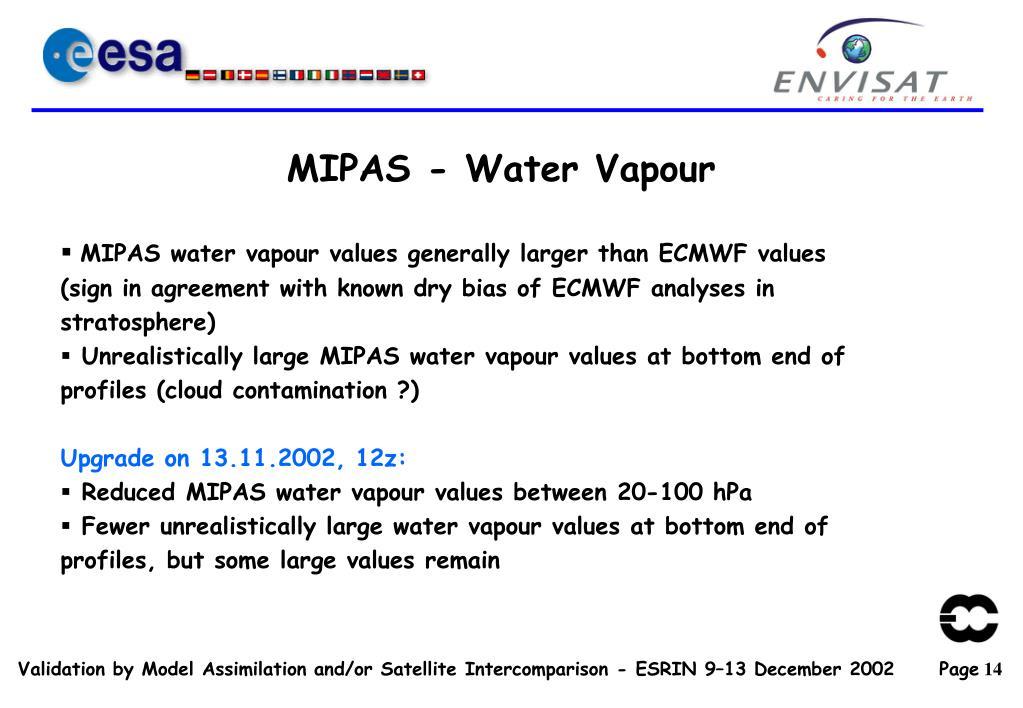 MIPAS - Water Vapour