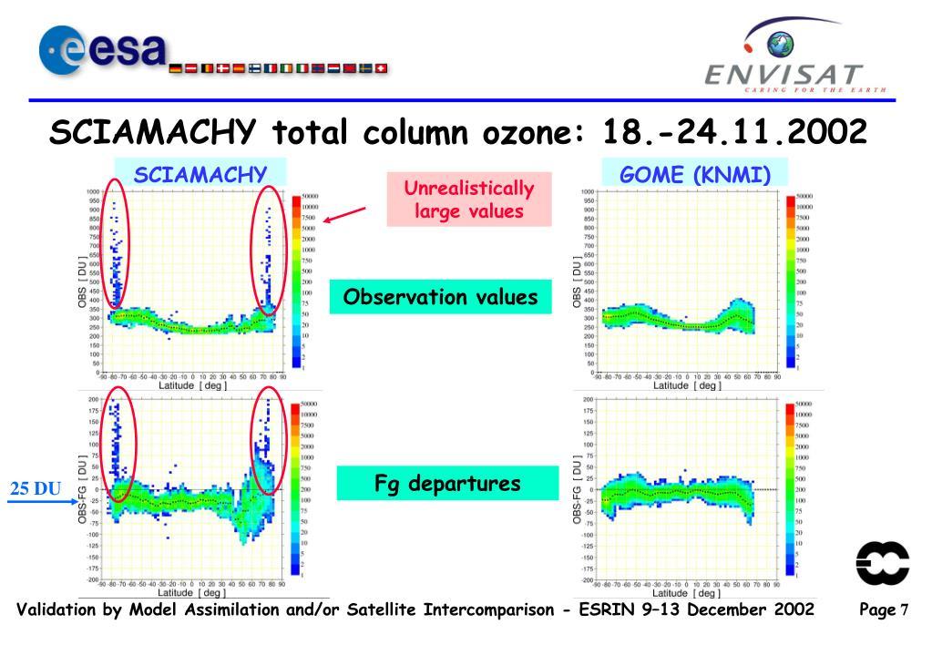 SCIAMACHY total column ozone: 18.-24.11.2002