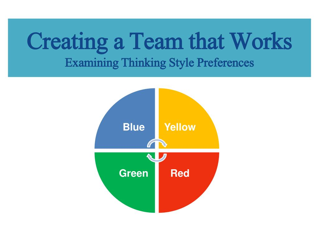 Creating a Team that Works