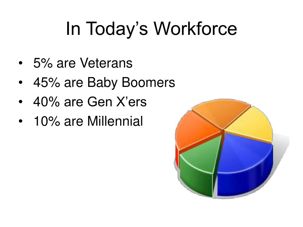 In Today's Workforce