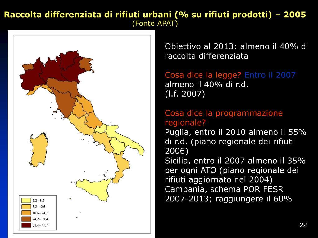 Raccolta differenziata di rifiuti urbani (% su rifiuti prodotti) – 2005