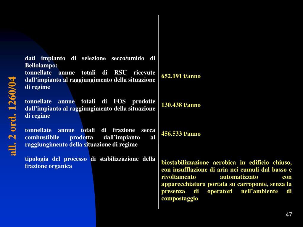 dati impianto di selezione secco/umido di Bellolampo: