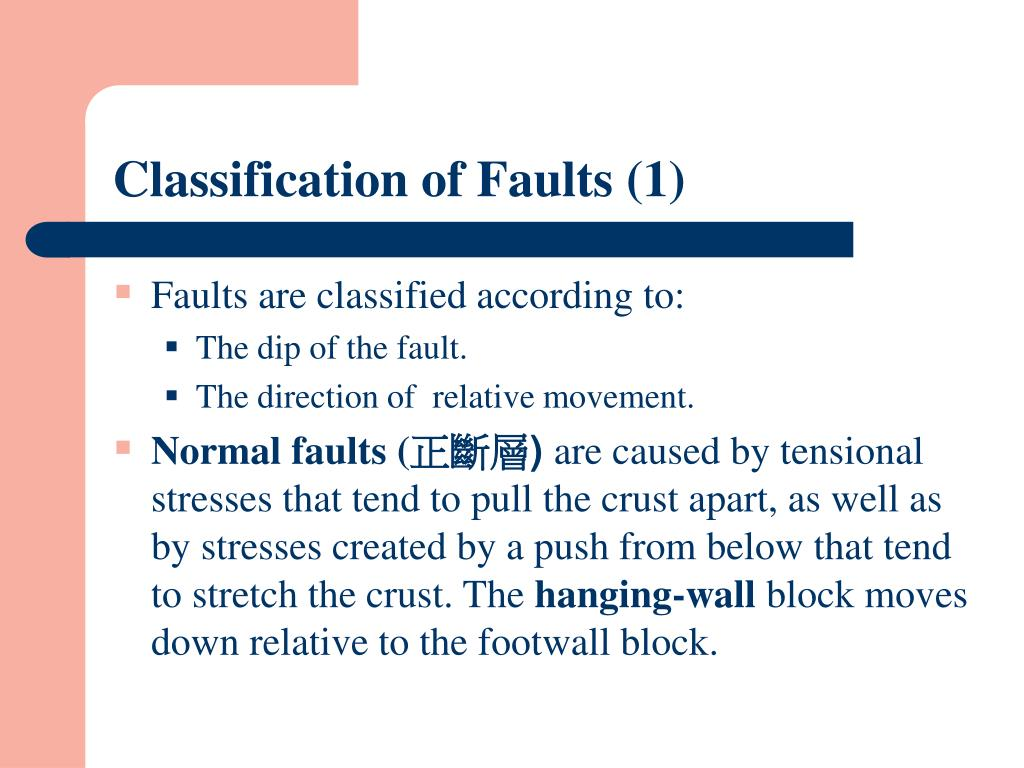 Classification of Faults (1)