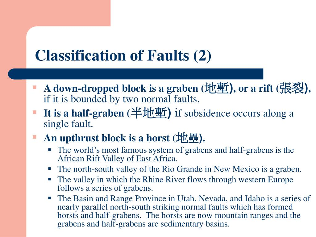 Classification of Faults (2)