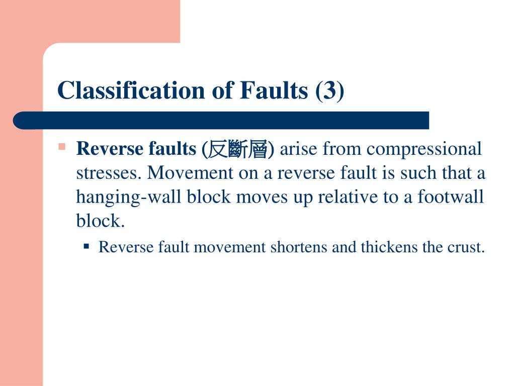 Classification of Faults (3)