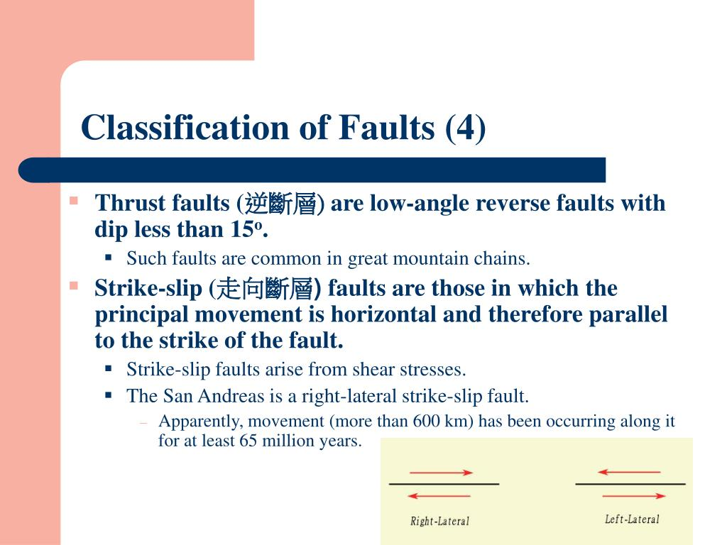 Classification of Faults (4)