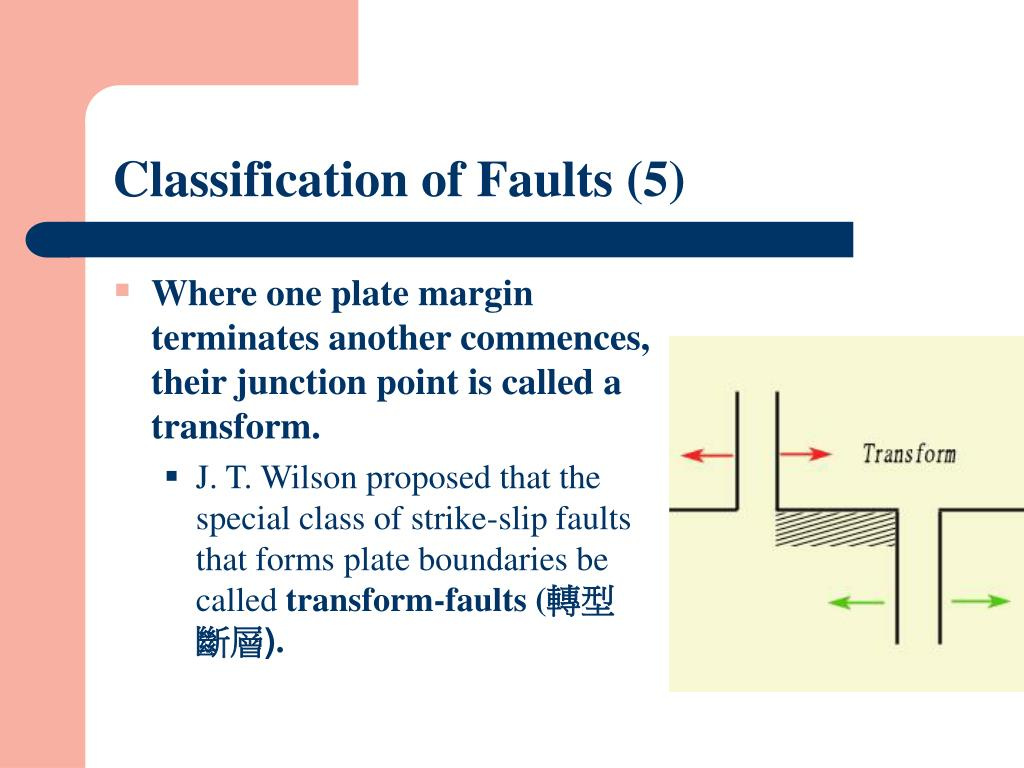 Classification of Faults (5)