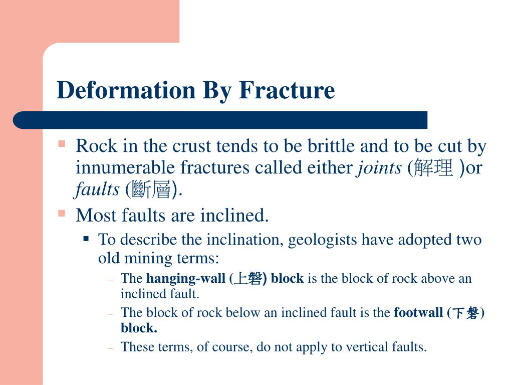 Deformation By Fracture