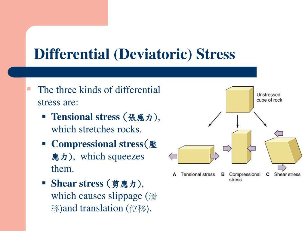 Differential (Deviatoric) Stress