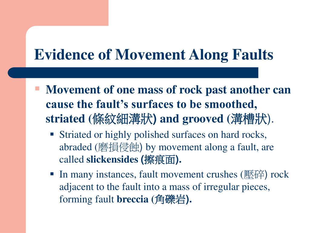 Evidence of Movement Along Faults