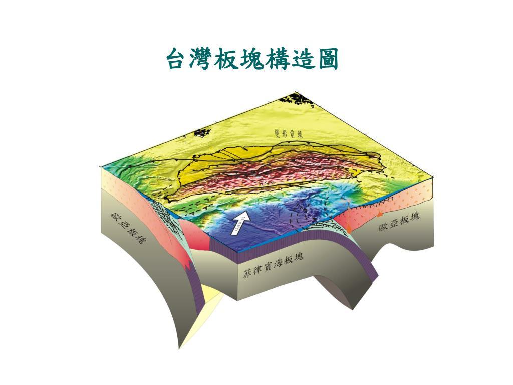 台灣板塊構造圖