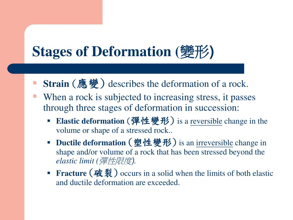 Stages of Deformation