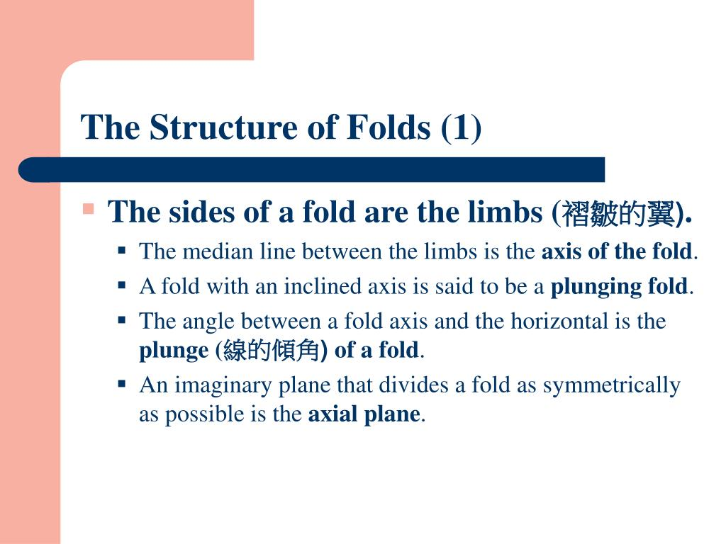 The Structure of Folds (1)
