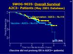 swog 9035 overall survival a2c3 patients may 2001 database50