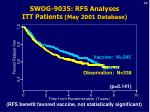 swog 9035 rfs analyses itt patients may 2001 database