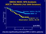 swog 9035 rfs analysis a2c3 patients feb 2000 database
