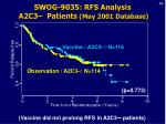 swog 9035 rfs analysis a2c3 patients may 2001 database46