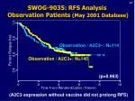 swog 9035 rfs analysis observation patients may 2001 database