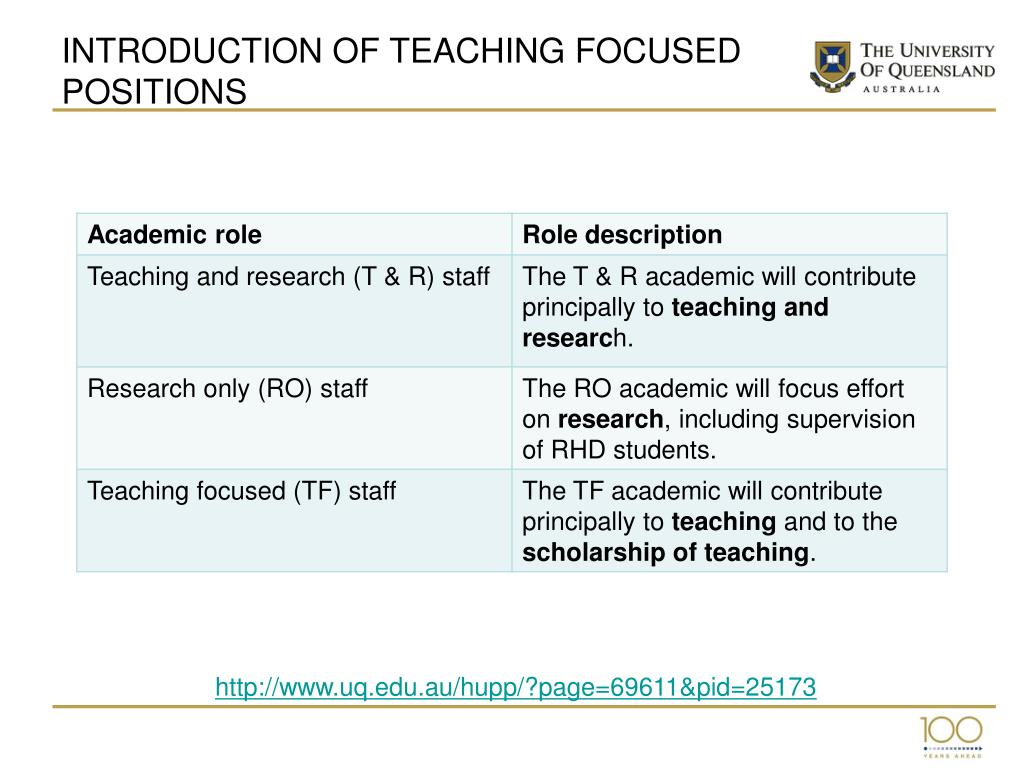 INTRODUCTION OF TEACHING FOCUSED POSITIONS