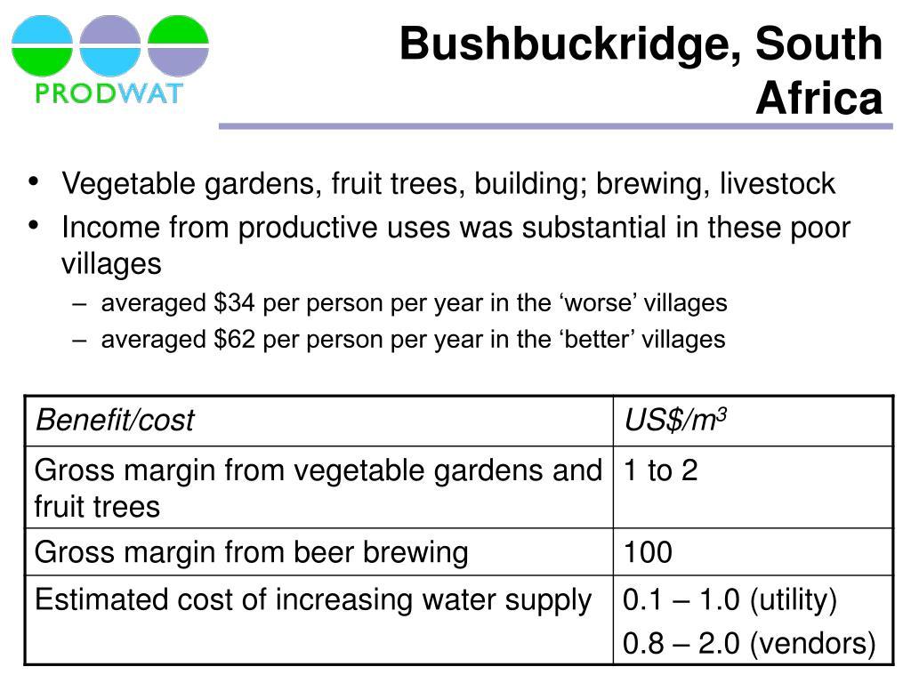 Bushbuckridge, South Africa