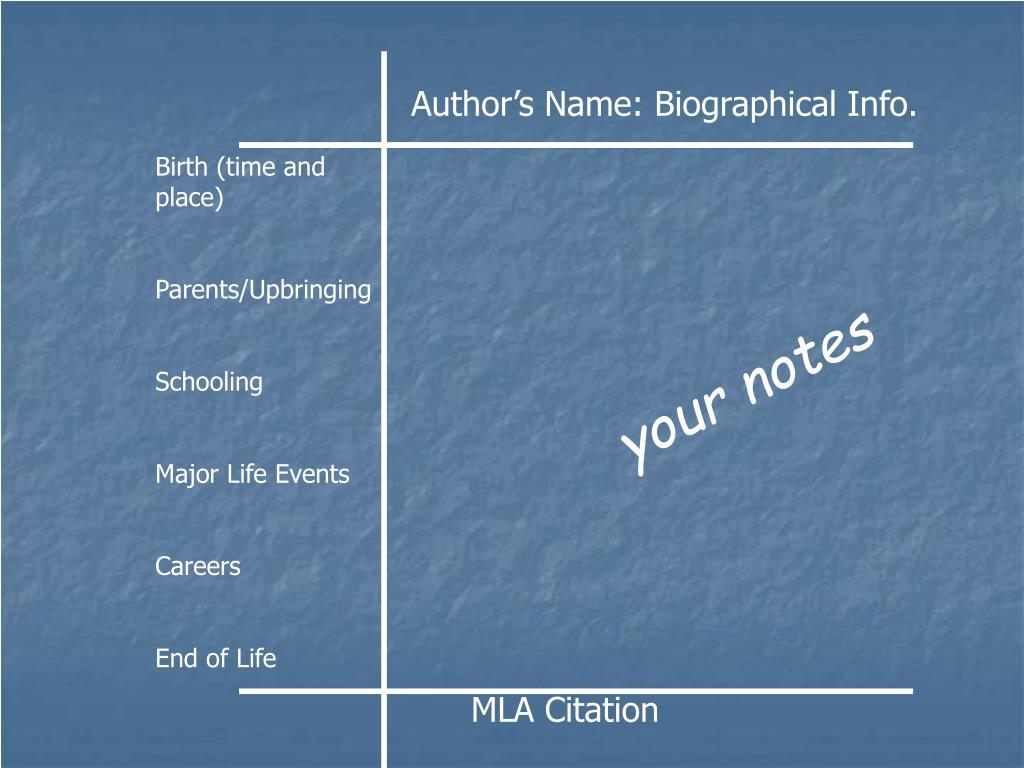 Author's Name: Biographical Info.