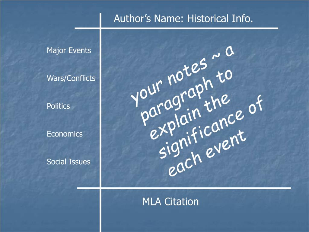 Author's Name: Historical Info.