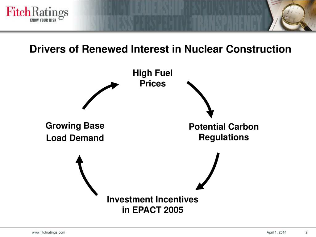 Drivers of Renewed Interest in Nuclear Construction